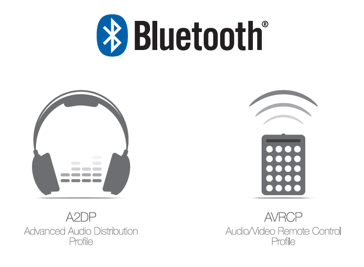 Bluetooth A2DP and AVRCP Profiles