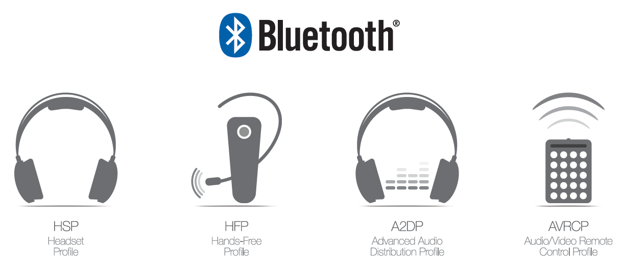 Bluetooth Profiles