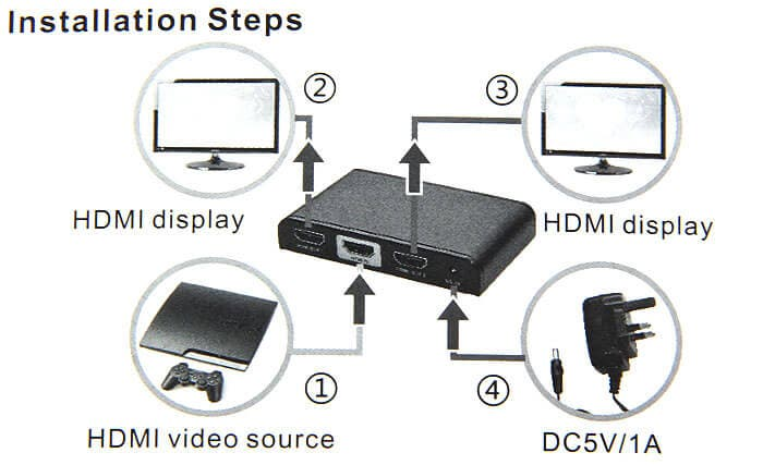 4K 1x2 HDMI Splitter