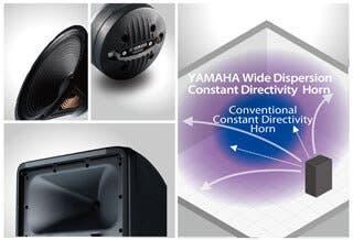 Yamaha Wide Dispersion