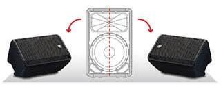 Smart Enclosure Design