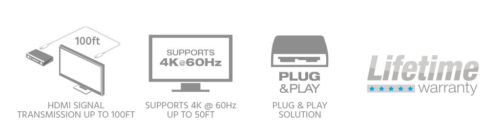 Cabernet HDMI