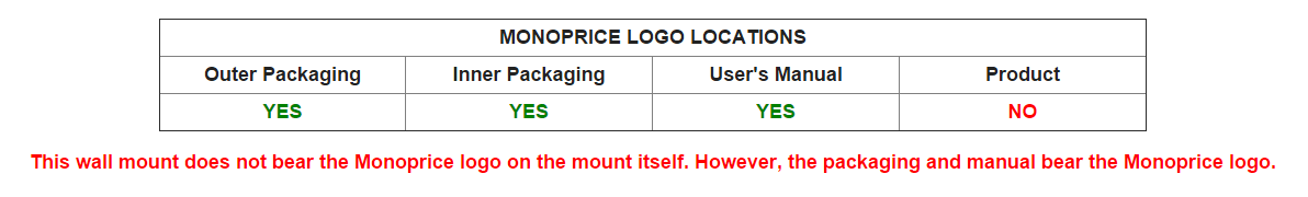 MONOPRIOCE Wall Mount Logo Locations