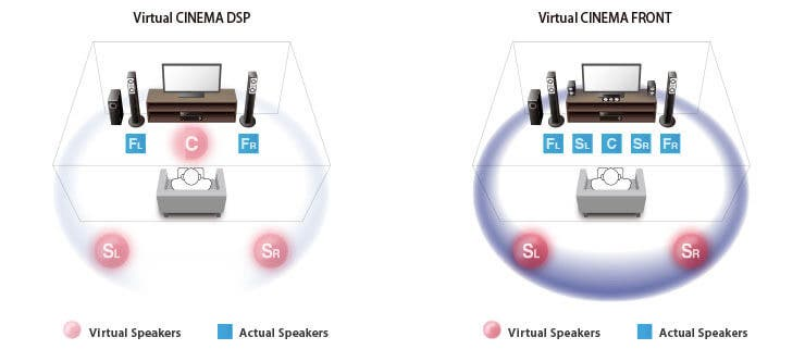 Virtual CINEMA FRONT