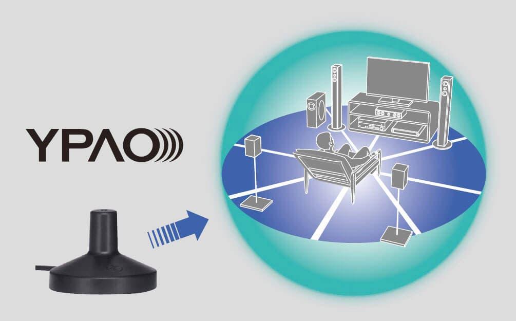 YPAO Sound Optimization