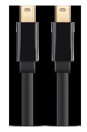 Mini DisplayPort 1.2a