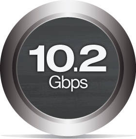 High Bandwidth
