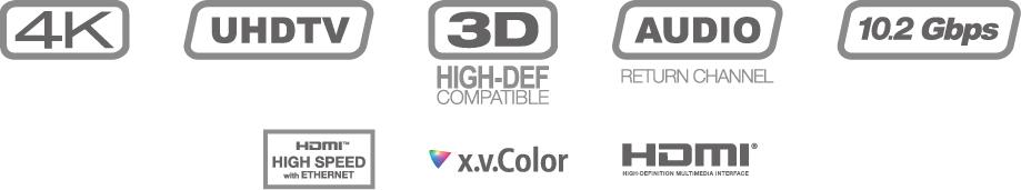 Palette Series HDMI Cables