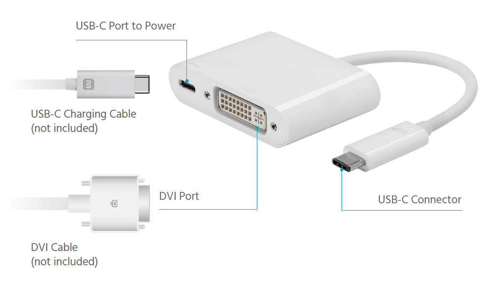 USB-C to DVI & USB-C(F)