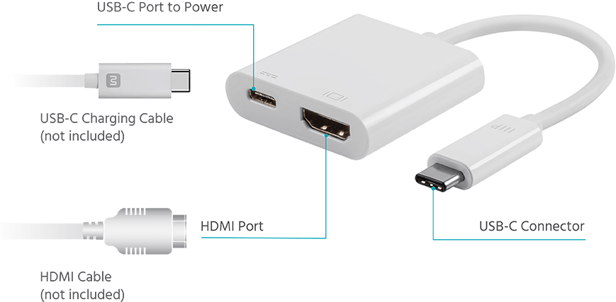 HDMI & USB-C Dual Port Adapter