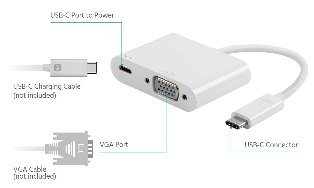 USB-C to VGA & USB-C(F)