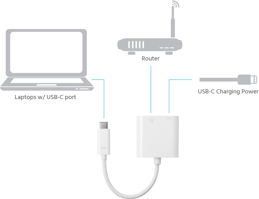 Gigabit Ethernet & USB-C Dual Port Adapter