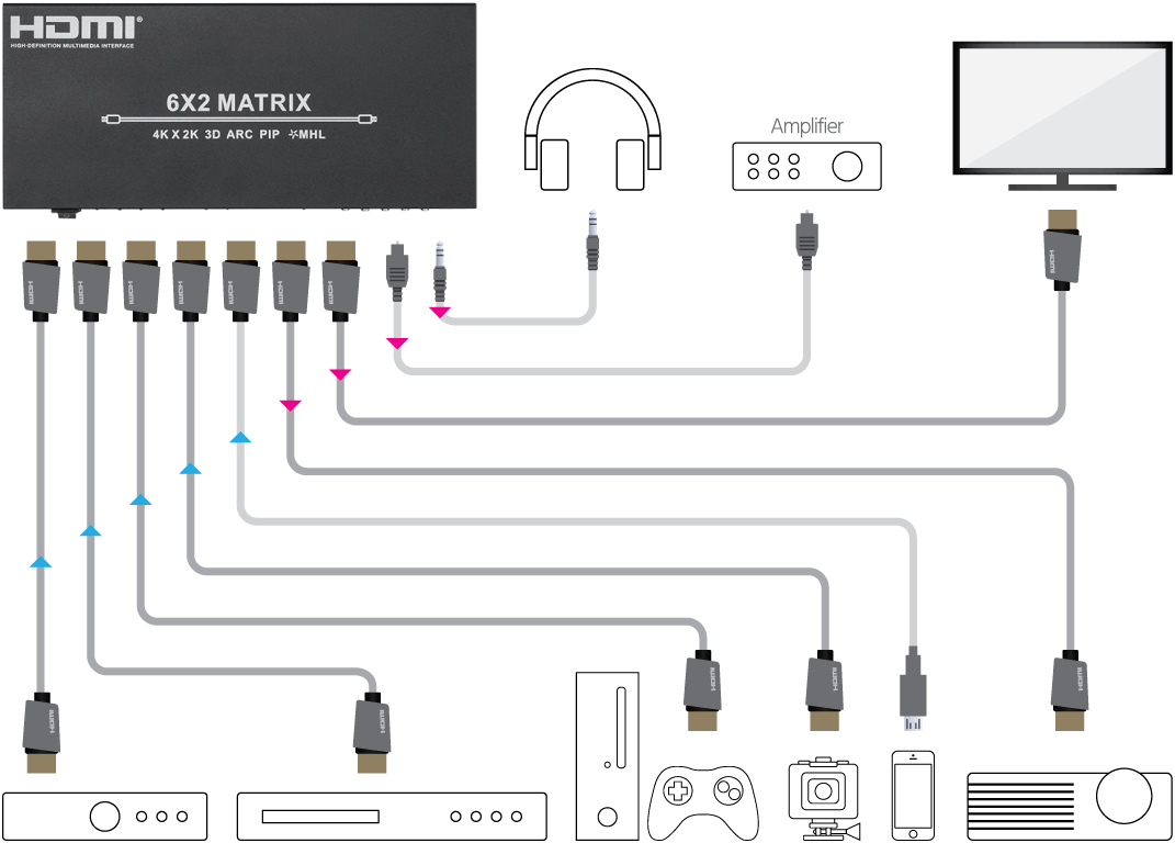WRG-3714] Hdmi Matrix Wiring Diagram on