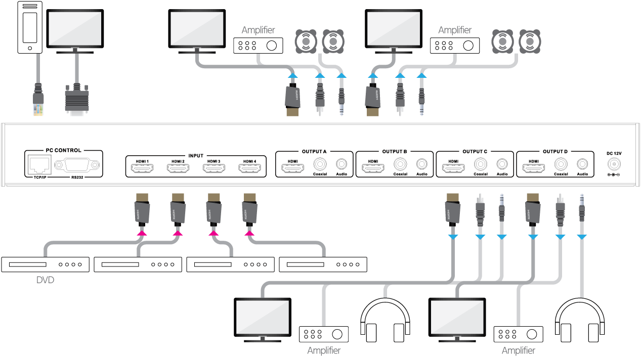 Astounding Hdmi Matrix Wiring Diagram Today Diagram Data Schema Wiring Digital Resources Ntnesshebarightsorg