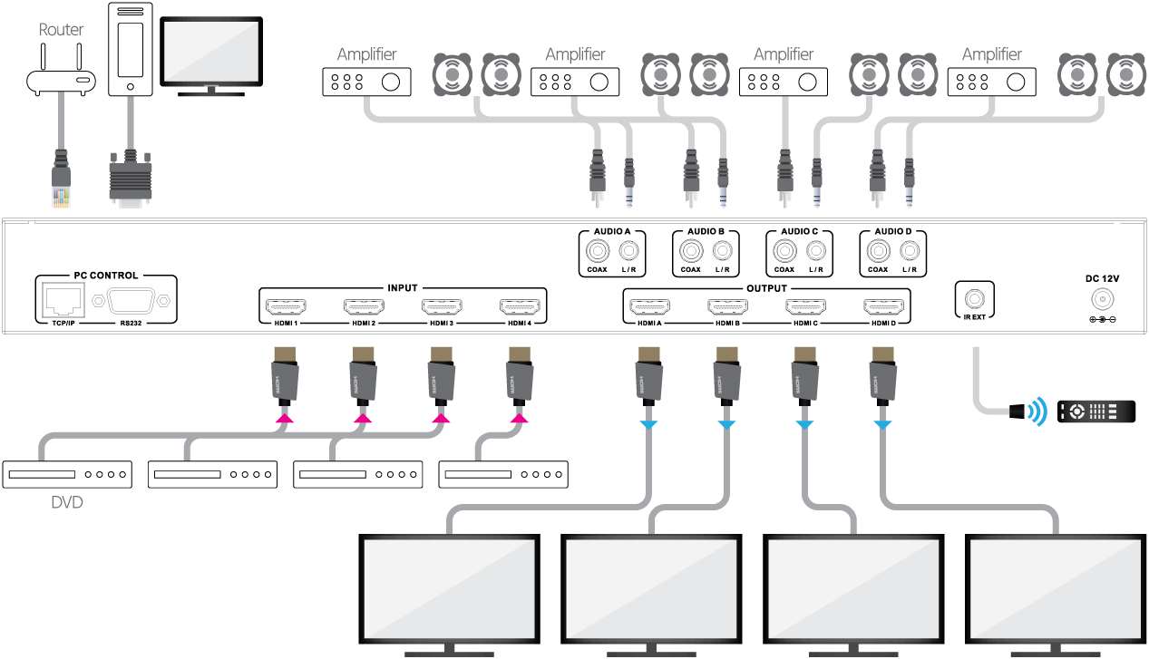 matrix switch wiring diagram wiring diagram local hdmi matrix wiring diagram data diagram schematic matrix switch wiring diagram