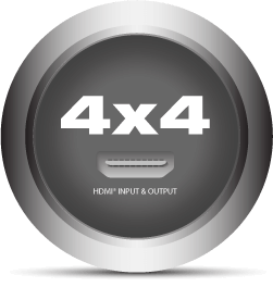 4x4 HDMI Matrix