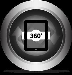 360° Rotation