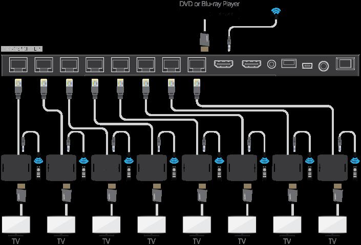 Blackbird 4K 1x8 HDMI Splitter/Extender