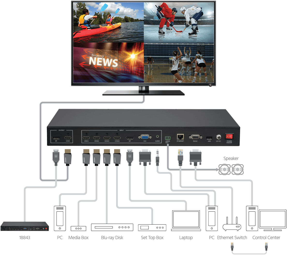 Blackbird 4K Multiview Video Processor
