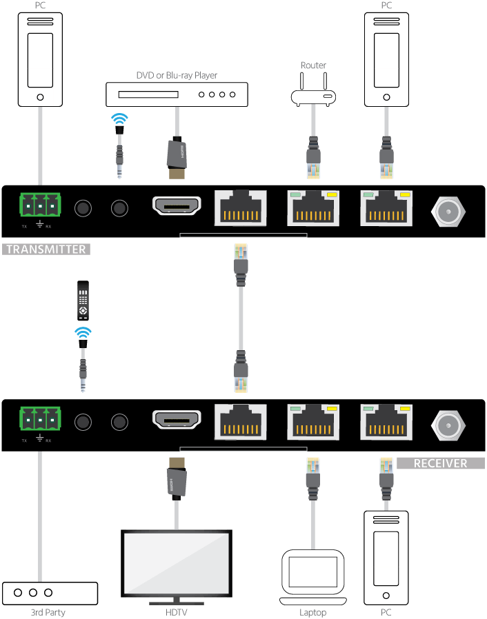 21608_01 blackbird 4k pro hdbaset extender kit, ir, 70m with poc, rs232 hdbaset wiring diagram at edmiracle.co