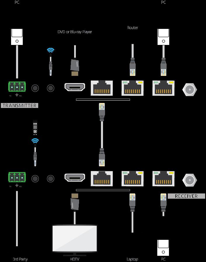 21608_01 blackbird 4k pro hdbaset extender kit, ir, 70m with poc, rs232  at fashall.co