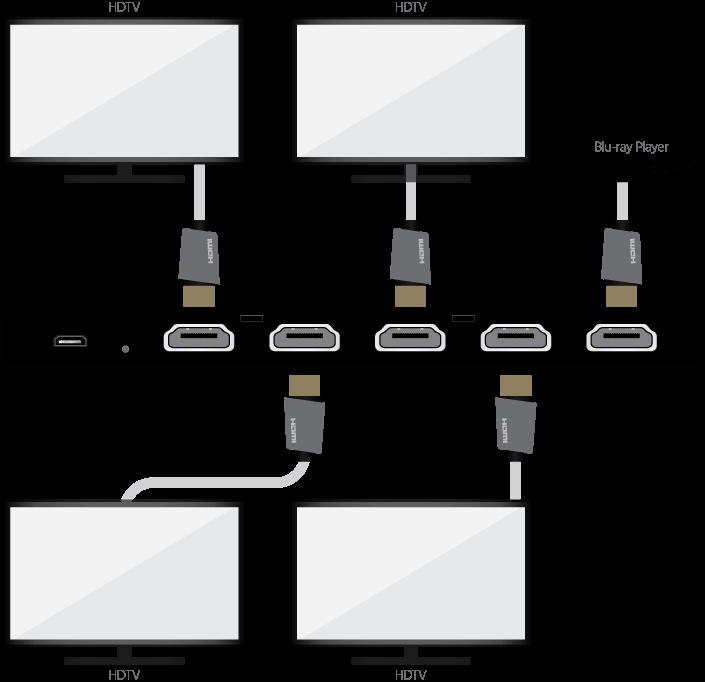 Blackbird 4K Pro 1x2 HDMI Splitter
