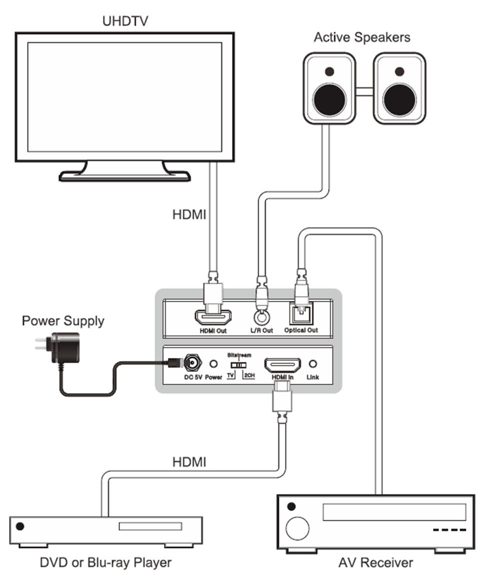 Wrg 3991 Hdmi Pinout Audio Wiring Diagram