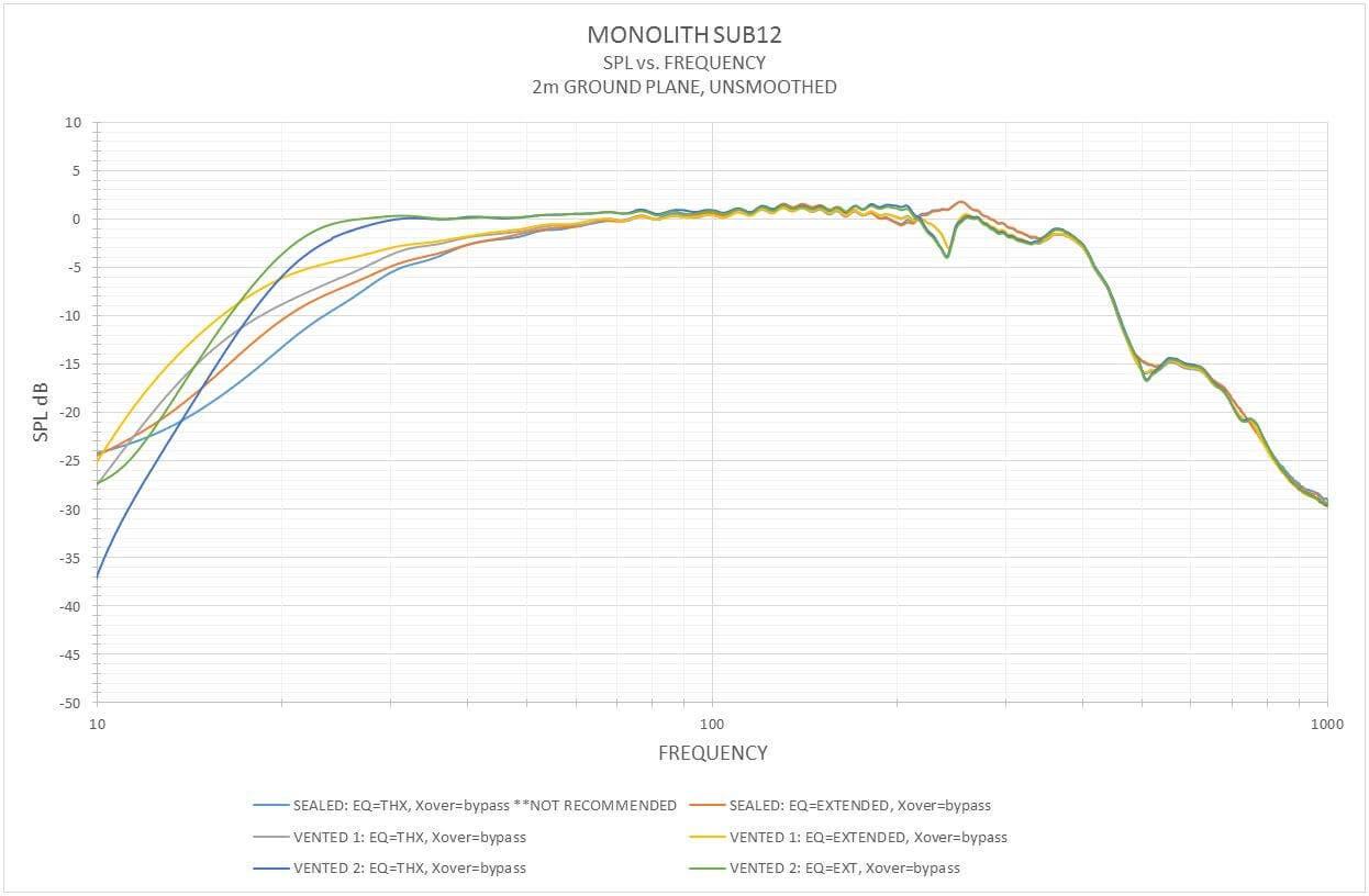 Polk Audio Wiring Diagram Polk Free Engine Image For User Manual