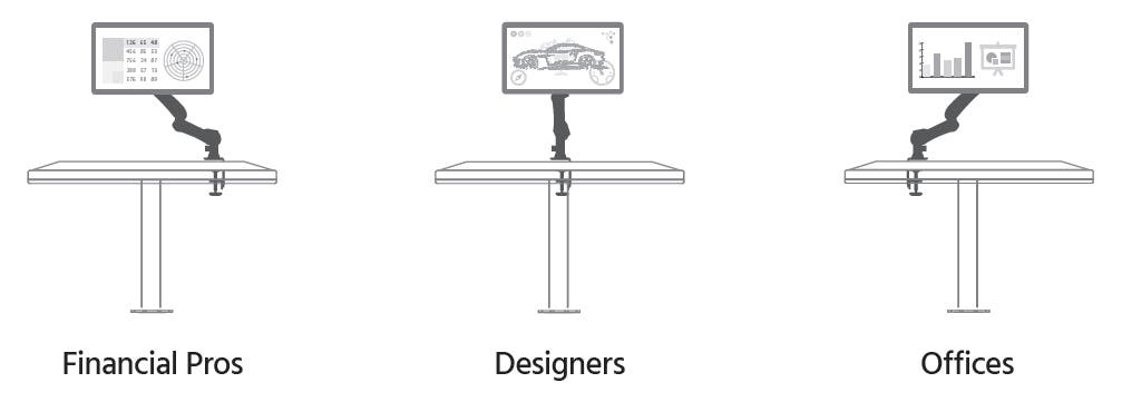 Single Monitor Adjustable Gas Spring Desk Mount