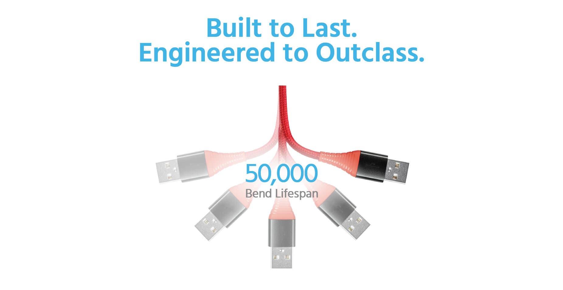 AtlasFlex Micro USB Cable