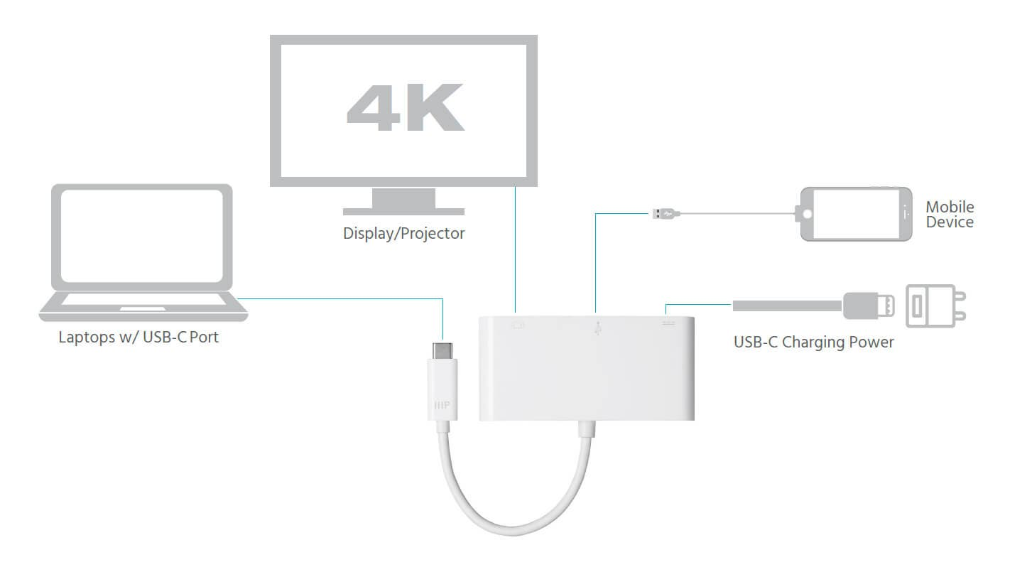USB-C DisplayPort Multiport Adapter