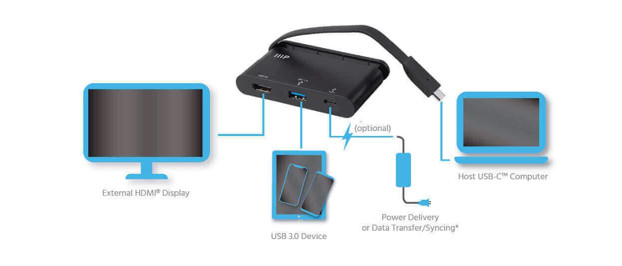 USB-C HDMI Adapter