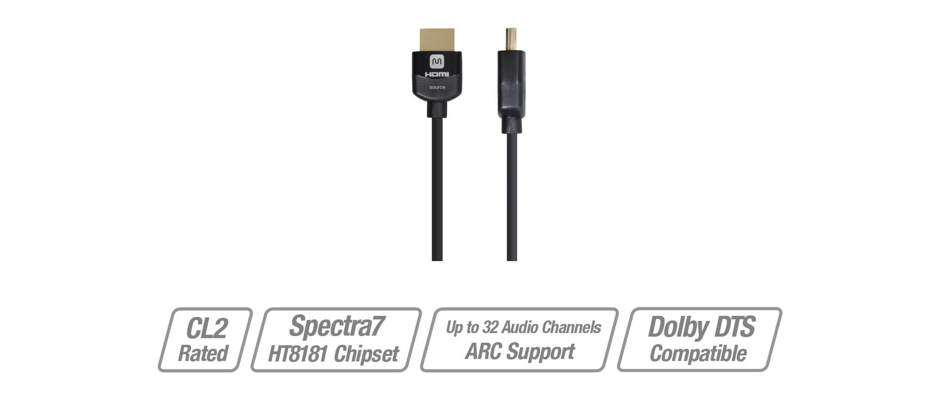 DynamicView Active High Speed HDMI Cable