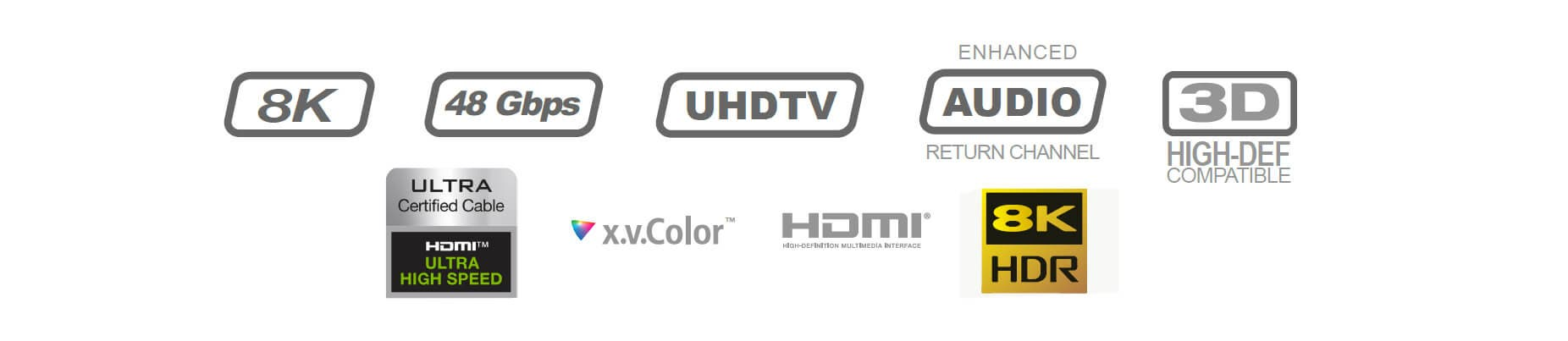 8K Braided Ultra High Speed HDMI Cable