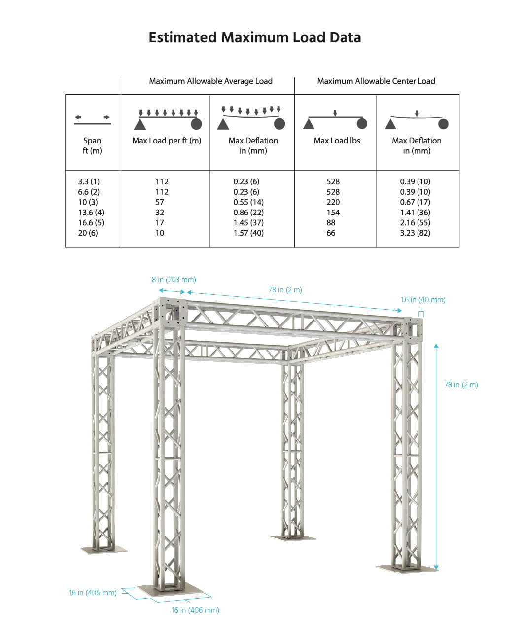 Stage Right Truss