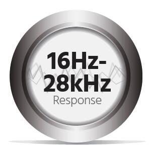 16Hz - 28kHz Response