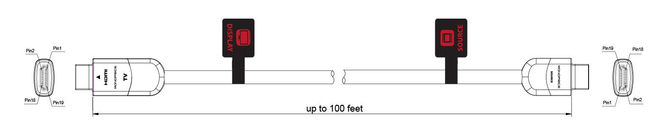 Cabernet HDMI Drawing