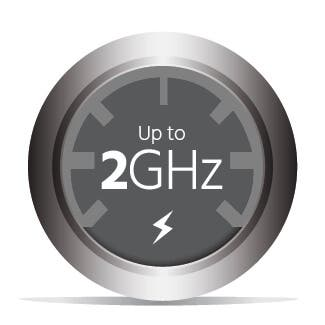 Up to 2GHz Bandwidth