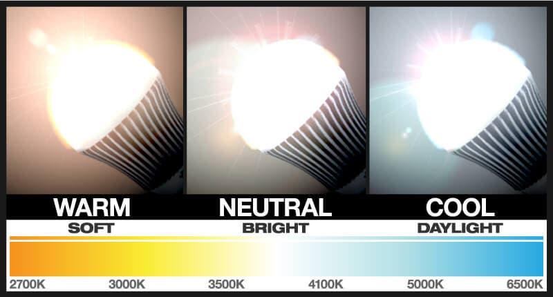 LED Kelvin Chart