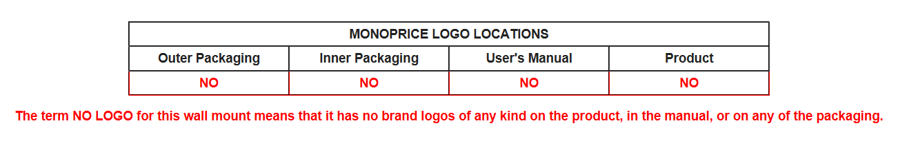 MONOPRICE Wall Mount Logo Locations