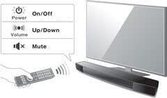 TV Remote Learning